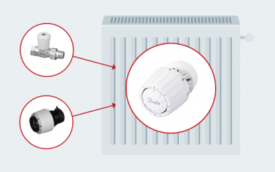Egyszerű, de nagyszerű: a termosztatikus radiátorszelep